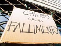 Fallimenti, in Molise la crisi fa meno danni