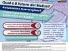 Macroregione o autonomia, sondaggio agli sgoccioli