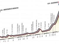 Giro d'Italia, da Montenero i primi nove chilometri della nona tappa tutti in Molise