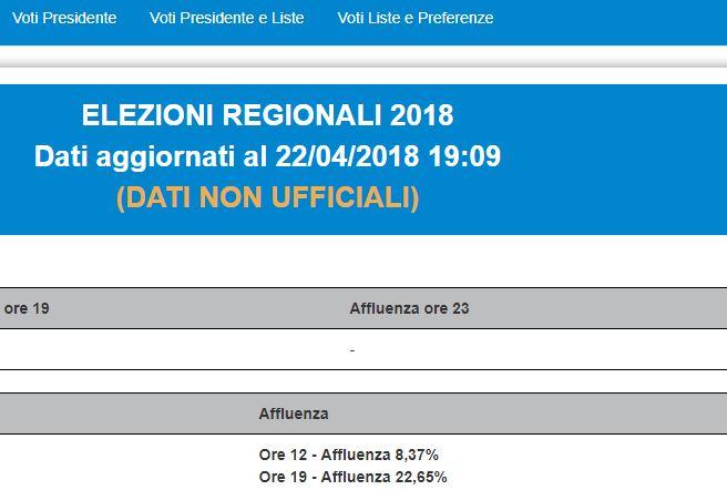 Elezioni, troppi accessi: sito della Regione in tilt. Ecco il link per consultare i dati