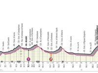 Bojano, aspettando la sesta tappa del Giro d'Italia