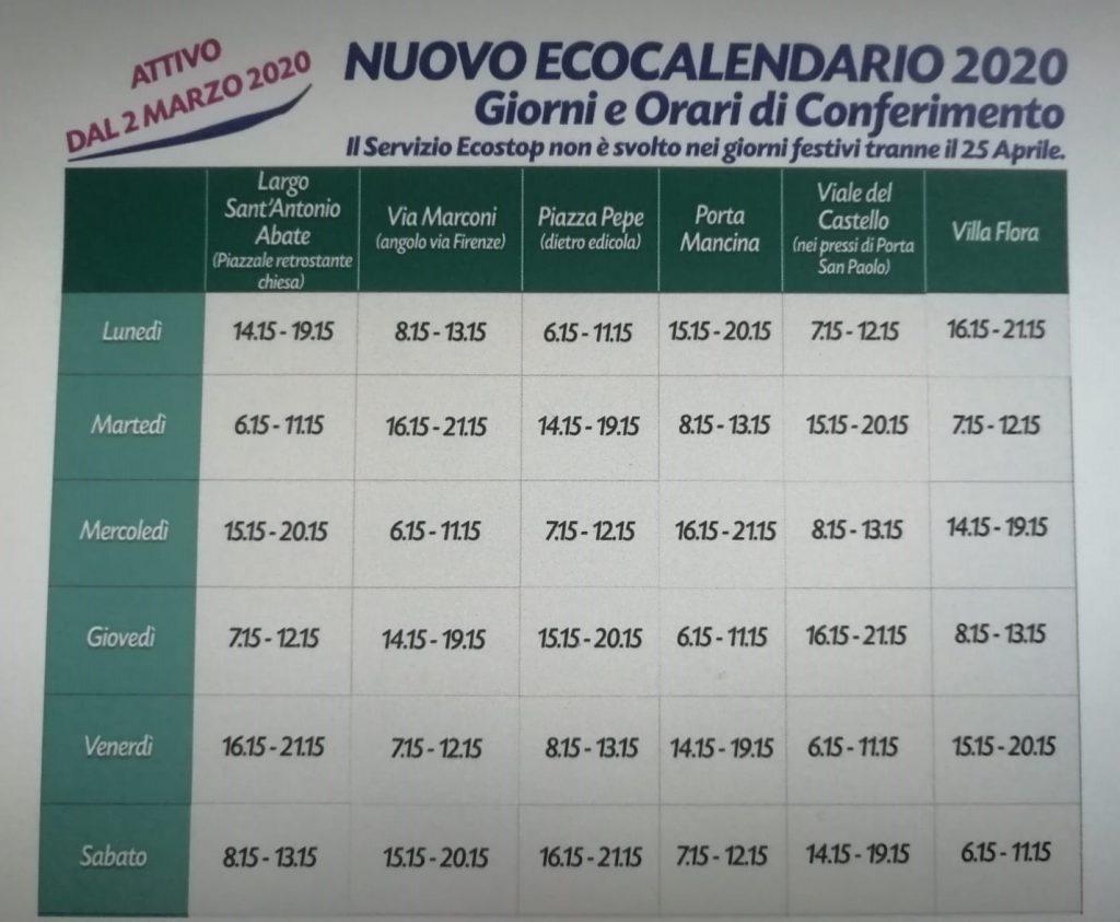 Differenziata nel centro storico di Campobasso, esteso l'orario per il conferimento