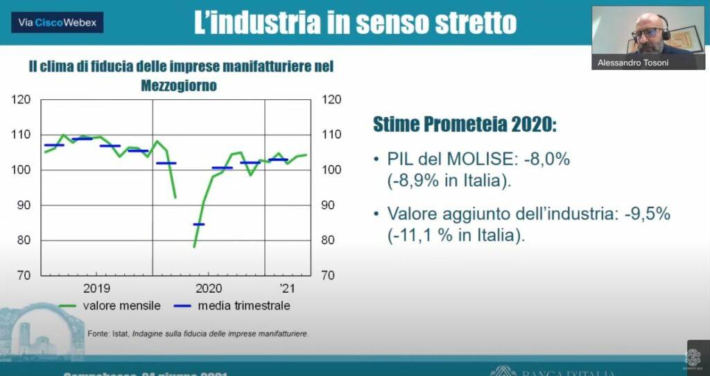 Calano occupazione e Pil, crollano i consumi: il macigno del Covid